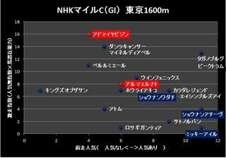 NHKマイルC.jpg