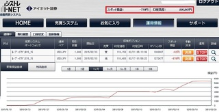 Shisutore150222.jpg