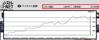 Shisutore150322.jpg