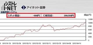 Shisutore150429.jpg