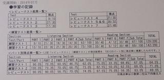 TOEIC730_33.JPG